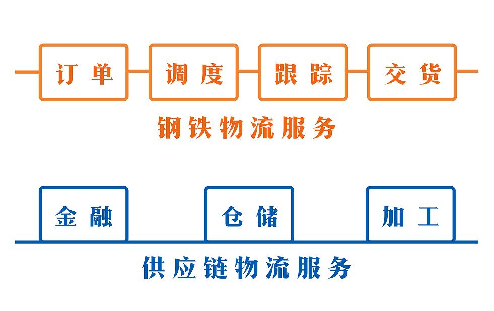 大经集团官方网站